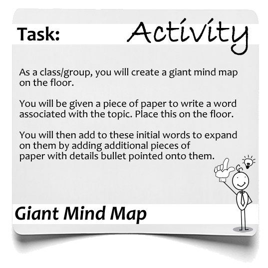 Giant Mind Map