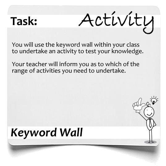 Keyword Wall