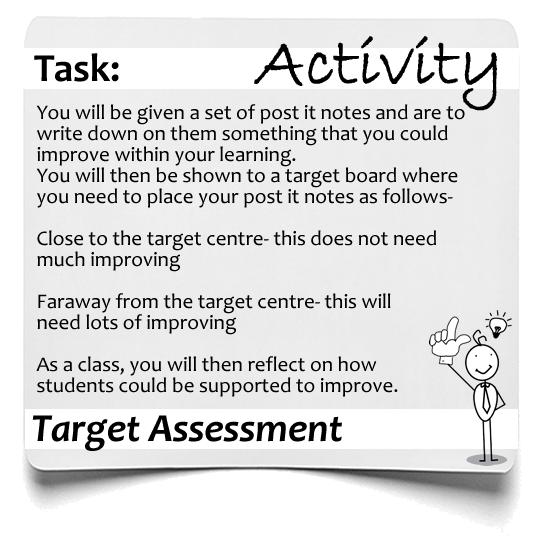 Target Assessment