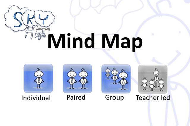 Sky High Mind Map