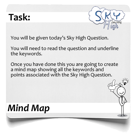 Sky High Mind Map no GAP