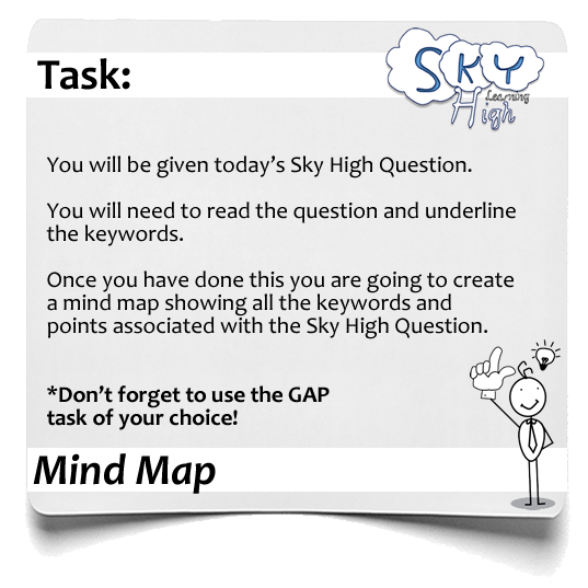 Sky High Mind Map