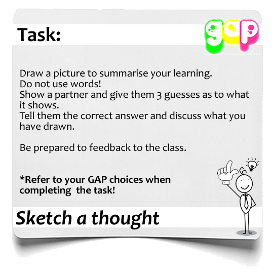 Sketch a thought GAP