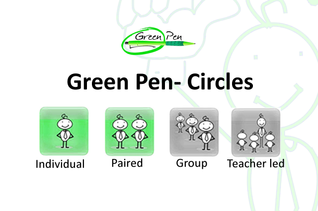 Green Pen- Circles