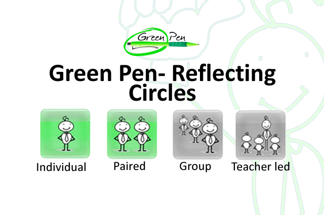 Green Pen- Reflecting Circles