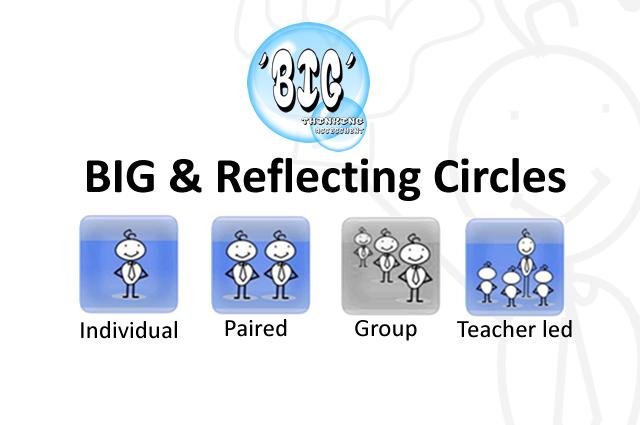 BIG and Reflecting Circles