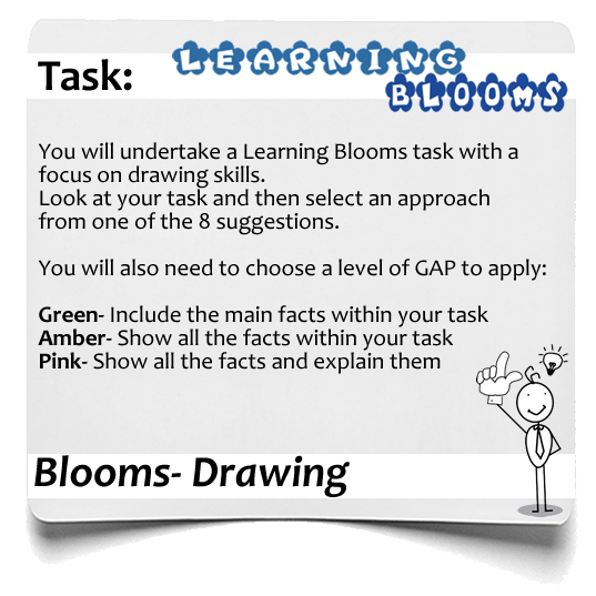 Learning Blooms Drawing