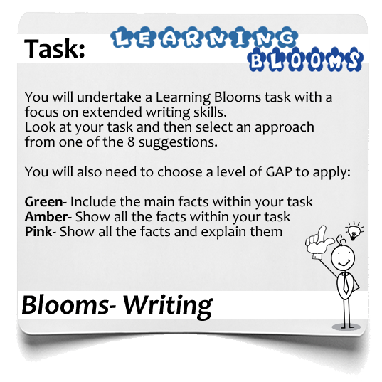 Learning Blooms Extended Writing