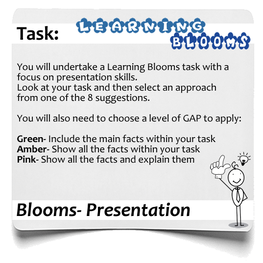 Learning Blooms Presentation