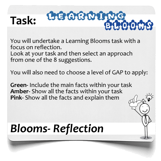 Learning Blooms Reflection
