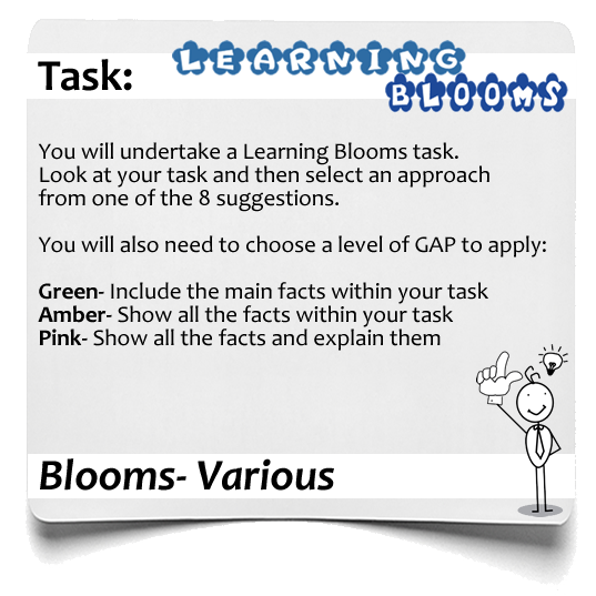 Learning Blooms Various