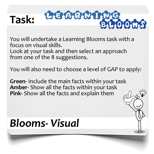 Learning Blooms Visual