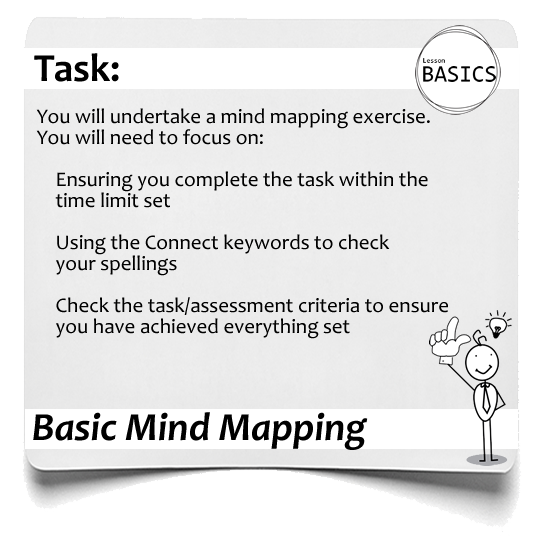Lesson Basics Mind Mapping