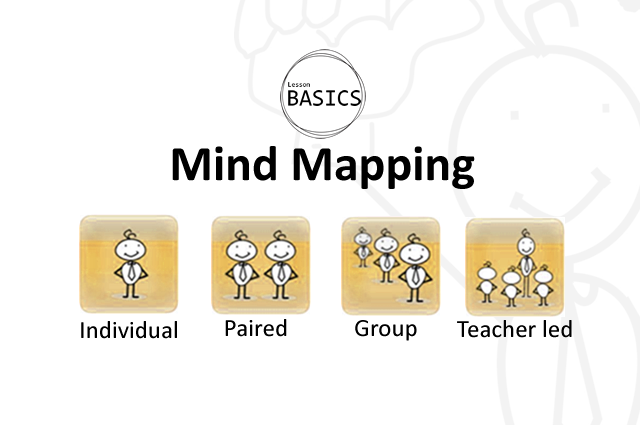 Lesson Basics- Mind Mapping