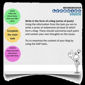 Blog infographic