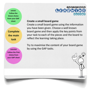 Board game infographic