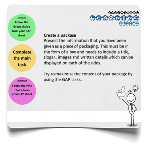 Package infographic