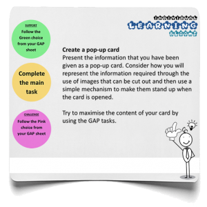 Popup card infographic