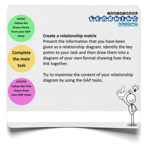 Relationship diagram infographic