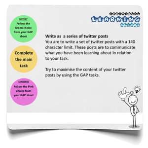 Twitter posts infographic