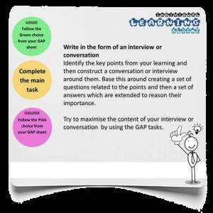 Written interview infographic