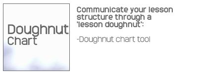 doughnut-chart-rectangle-button-b